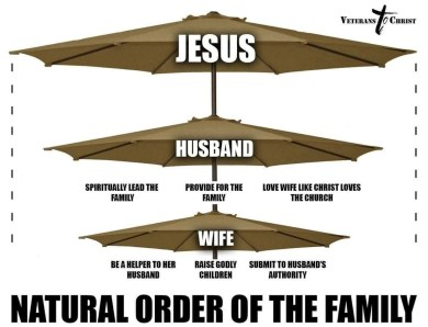 Natural-Order-of-The-Family
