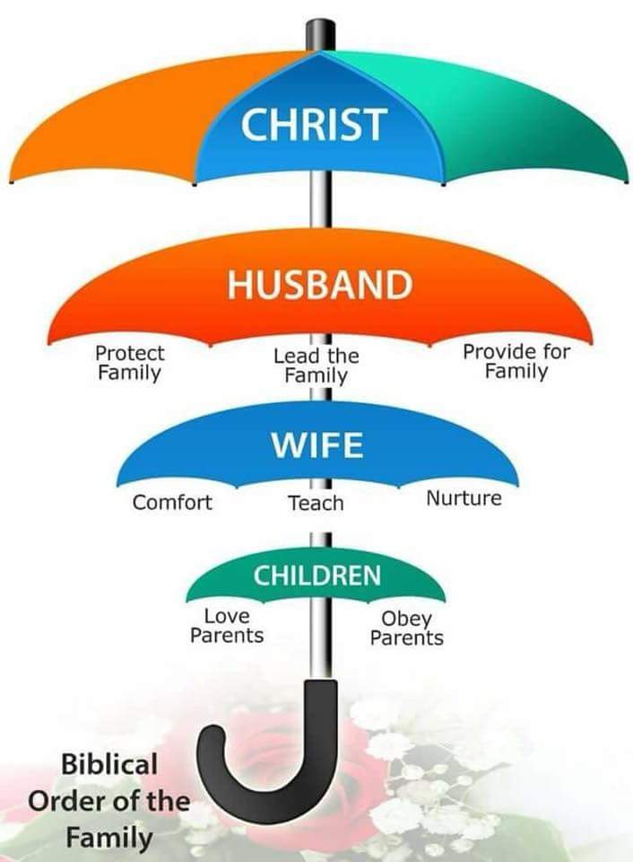 Part 4  Redefining Family Structure In The Church  Aka